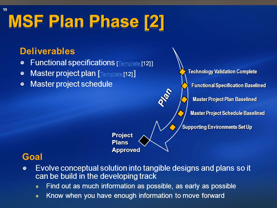 MSF Plan Phase [2] Deliverables Plan Goal